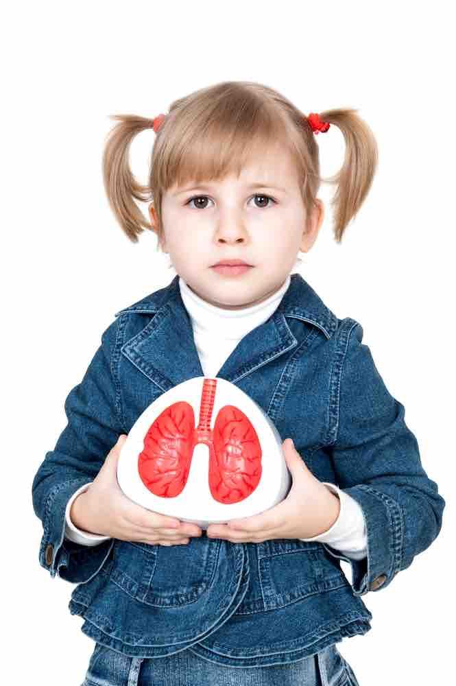 ¿Tiene el niño el asma bajo control?