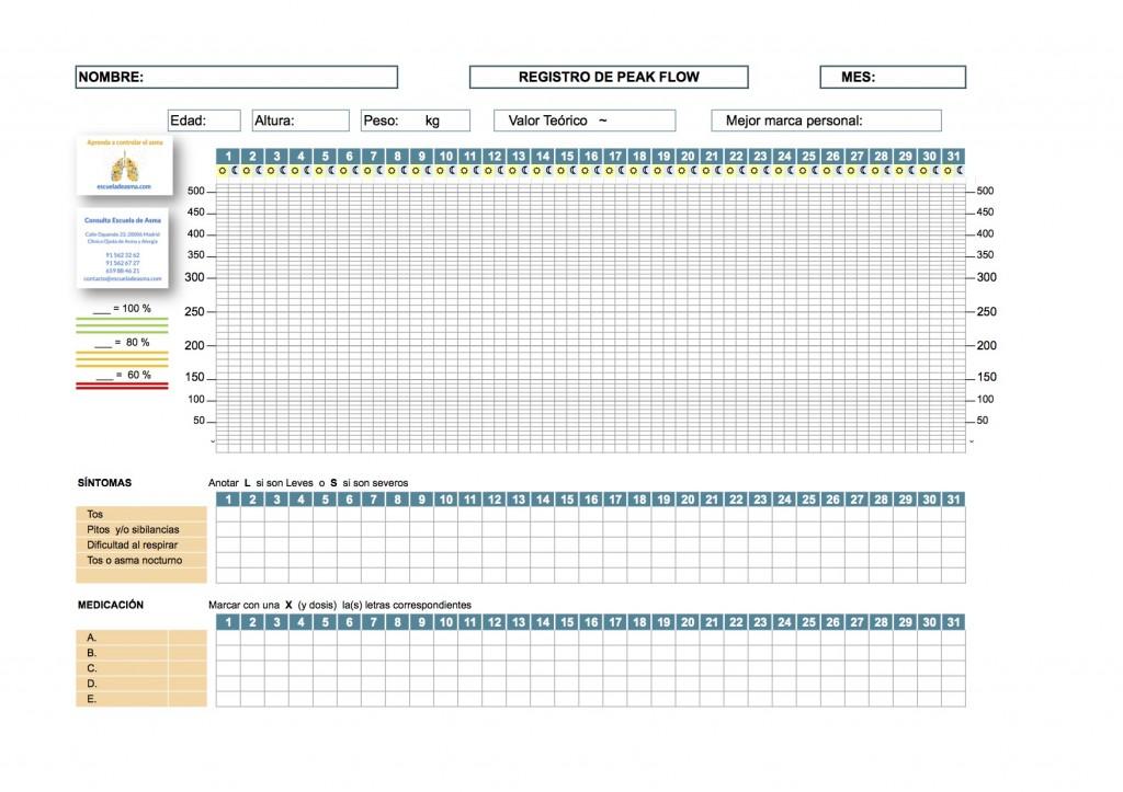 Hoja de registro de función pulmonar NIÑOS (escueladeasma)