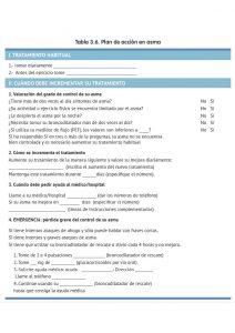 Plan de acción escrito para tratamiento del asma (GEMA)