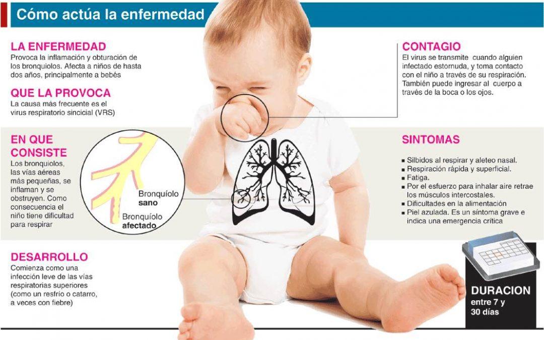 Bronquiolitis en bebés: un reto